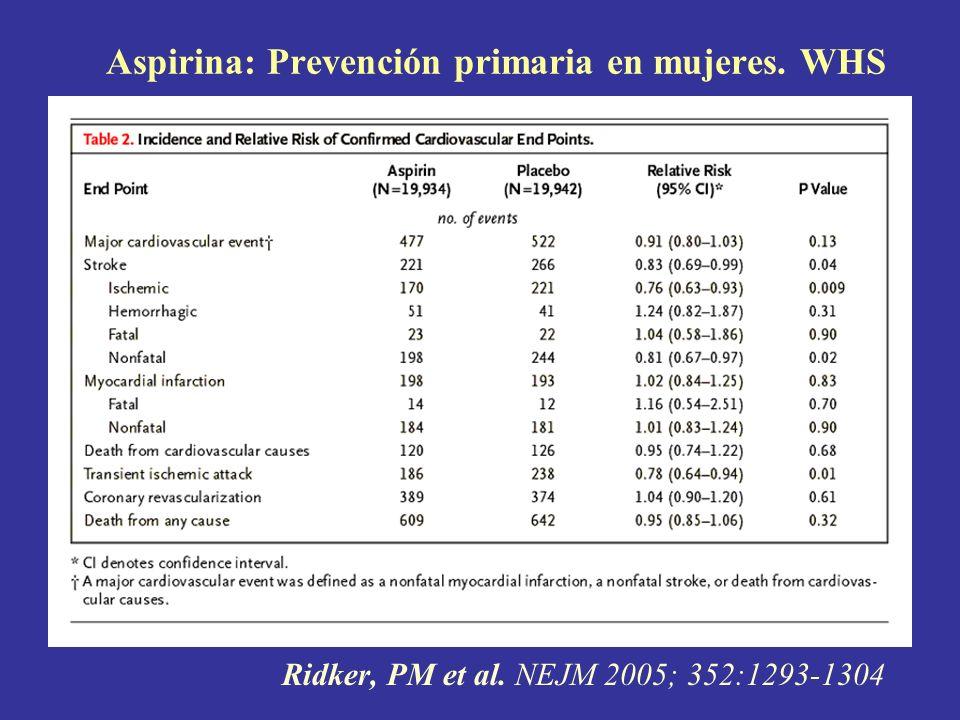 Aspirina: Prevención primaria en mujeres. WHS