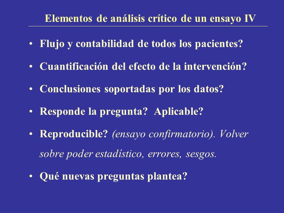 Elementos de análisis crítico de un ensayo IV