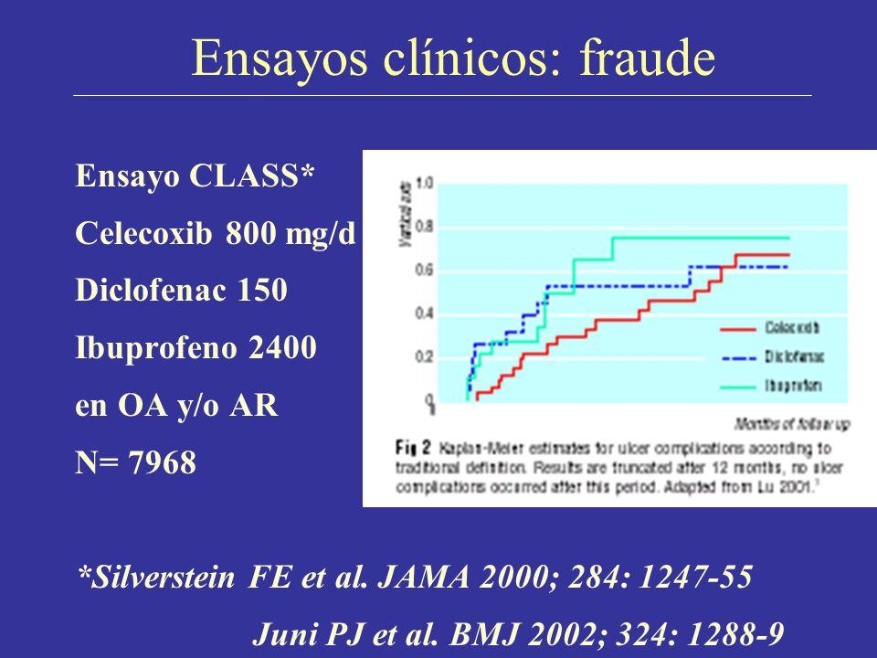 Ensayos clínicos: fraude
