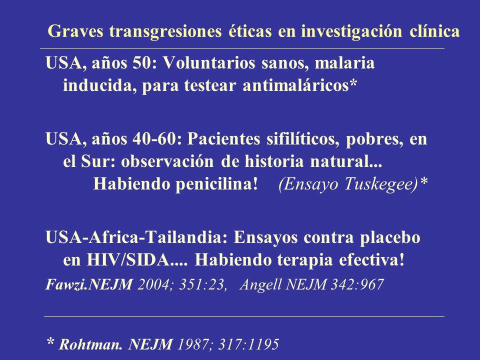 Graves transgresiones éticas en investigación clínica