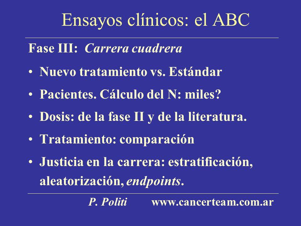Ensayos clínicos: el ABC