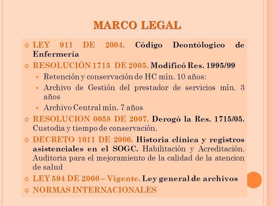 MARCO LEGAL LEY 911 DE 2004. Código Deontólogico de Enfermería