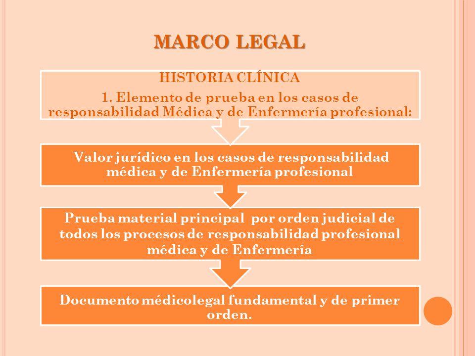 Documento médicolegal fundamental y de primer orden.