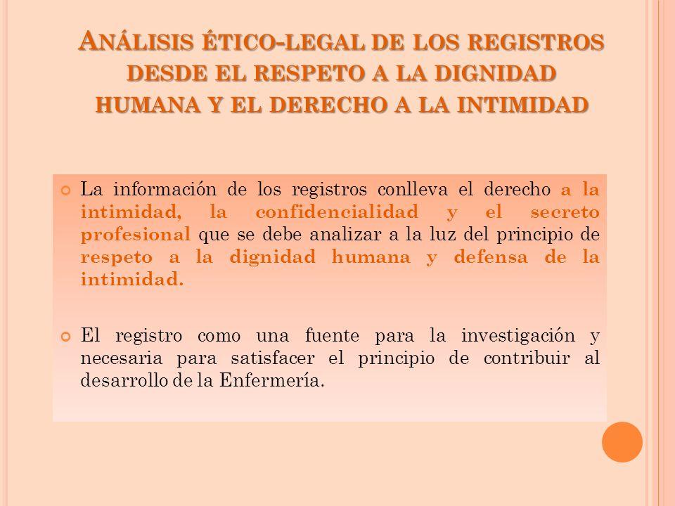 Análisis ético-legal de los registros desde el respeto a la dignidad humana y el derecho a la intimidad