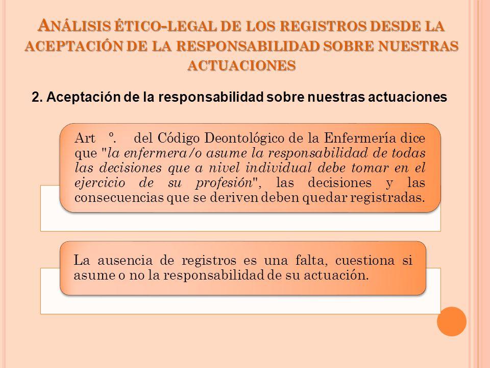Análisis ético-legal de los registros desde la aceptación de la responsabilidad sobre nuestras actuaciones