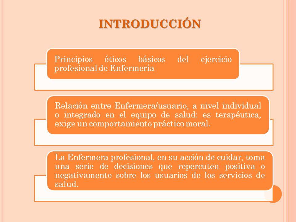 INTRODUCCIÓN Principios éticos básicos del ejercicio profesional de Enfermería.