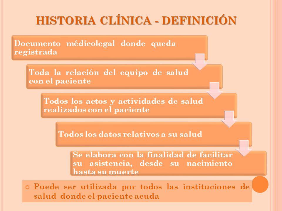 HISTORIA CLÍNICA - DEFINICIÓN