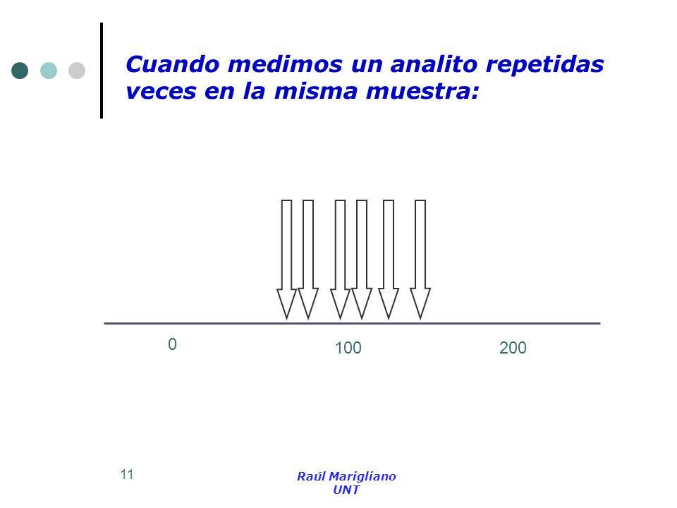 Cuando medimos un analito repetidas veces en la misma muestra: