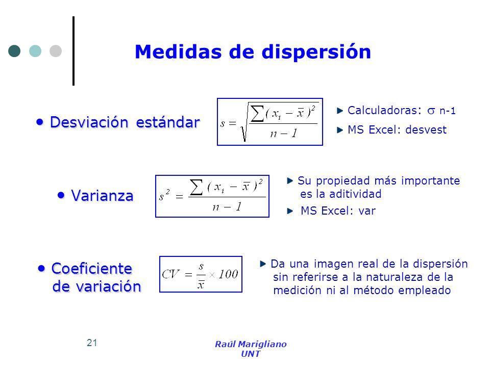 Medidas de dispersión Desviación estándar Varianza Coeficiente