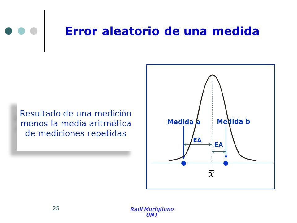 Error aleatorio de una medida