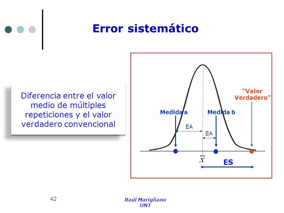 Error sistemático Diferencia entre el valor medio de múltiples repeticiones y el valor verdadero convencional.