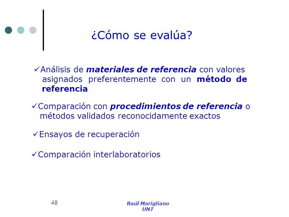 ¿Cómo se evalúa Análisis de materiales de referencia con valores