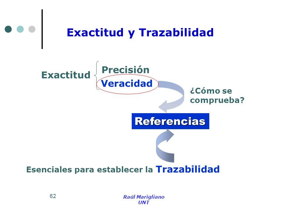 Exactitud y Trazabilidad