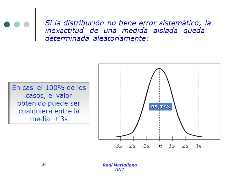 Si la distribución no tiene error sistemático, la