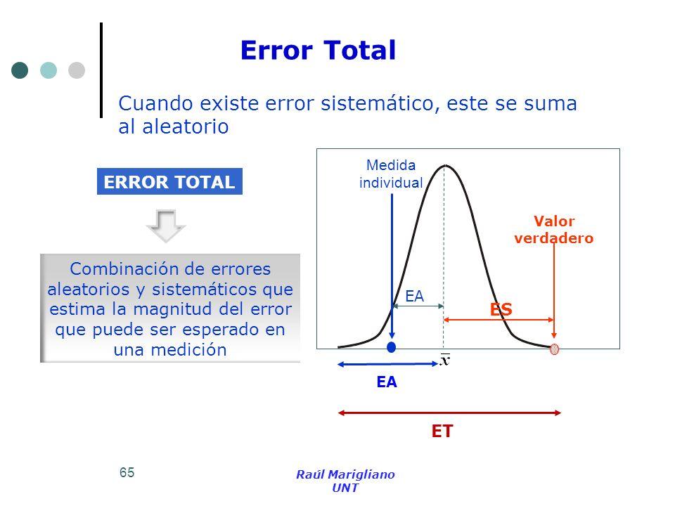 Error Total Cuando existe error sistemático, este se suma al aleatorio