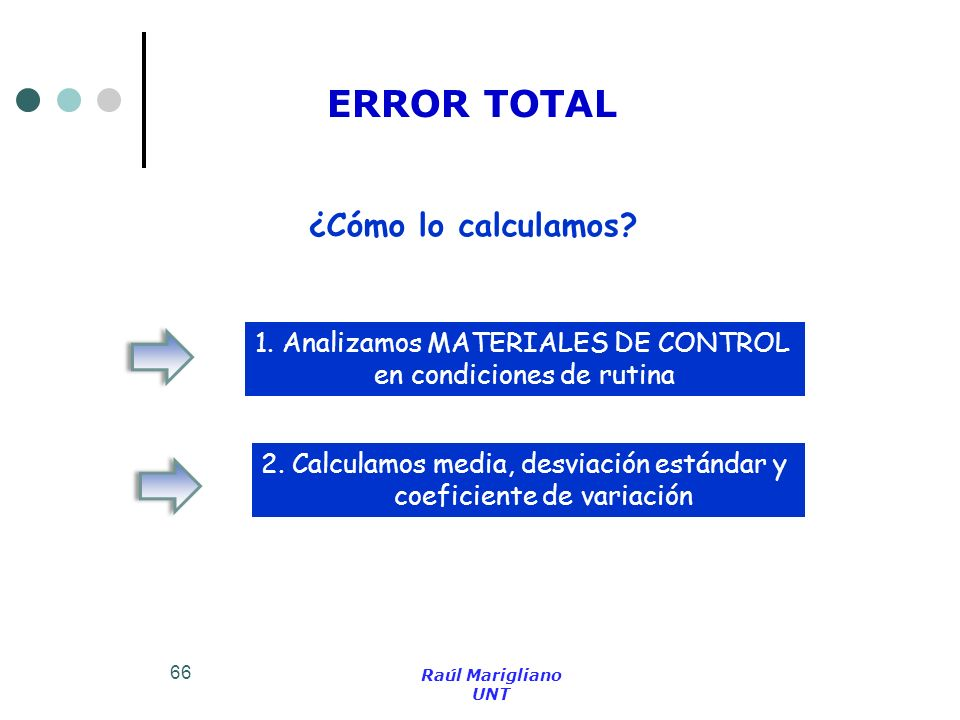 ERROR TOTAL ¿Cómo lo calculamos 1. Analizamos MATERIALES DE CONTROL
