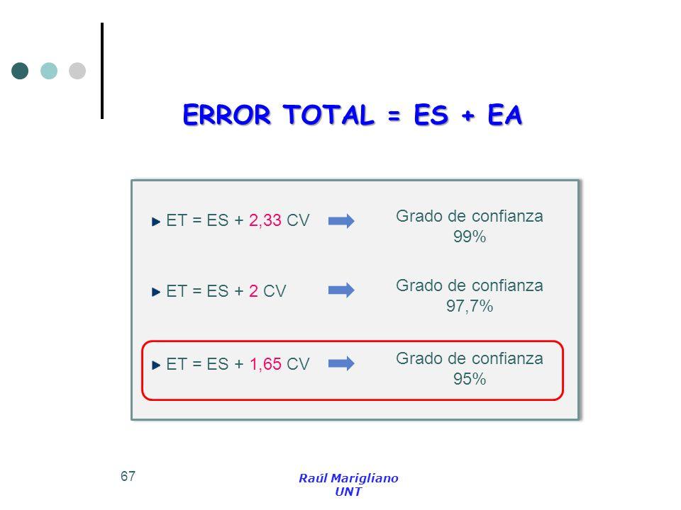 ERROR TOTAL = ES + EA Grado de confianza ET = ES + 2,33 CV 99%