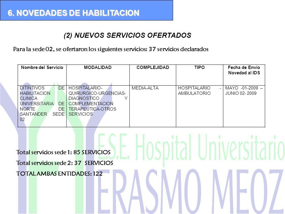 (2) NUEVOS SERVICIOS OFERTADOS Fecha de Envío Novedad al IDS