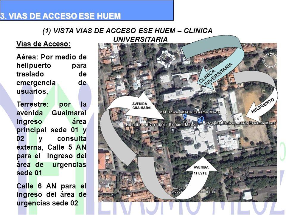 (1) VISTA VIAS DE ACCESO ESE HUEM – CLINICA UNIVERSITARIA