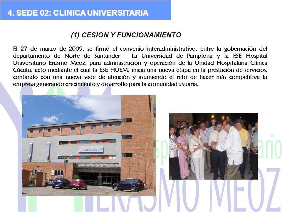 (1) CESION Y FUNCIONAMIENTO