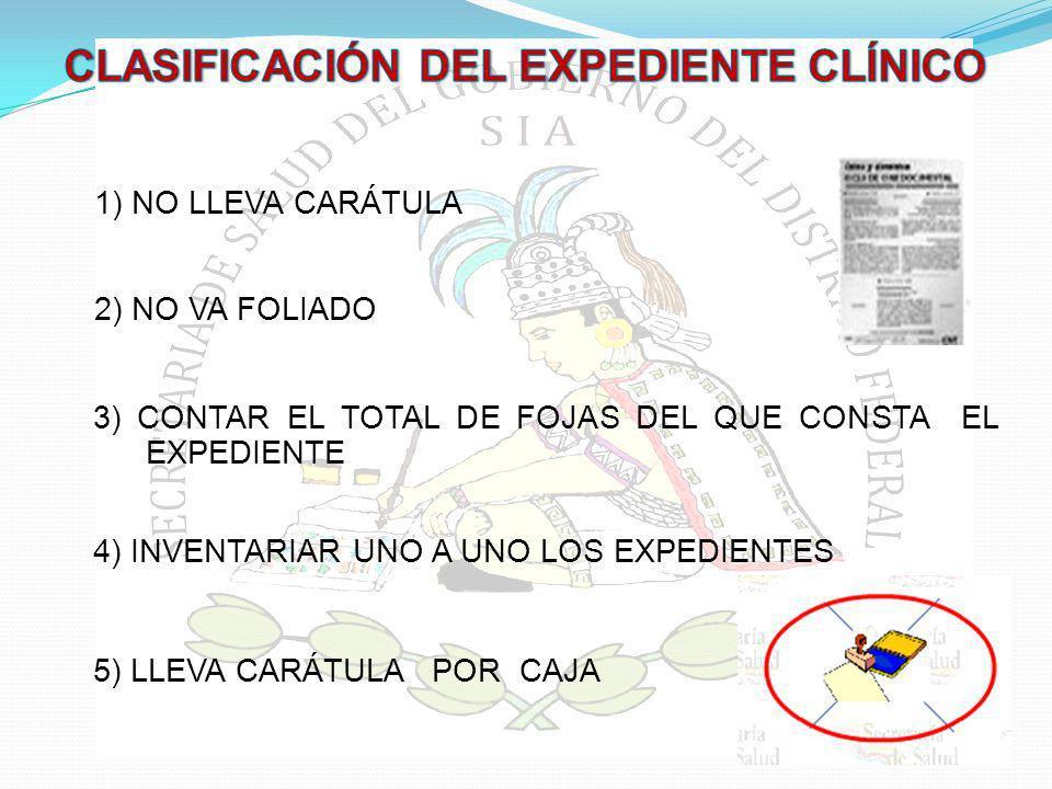 CLASIFICACIÓN DEL EXPEDIENTE CLÍNICO