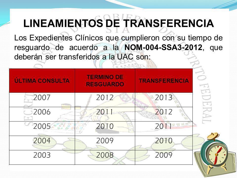 LINEAMIENTOS DE TRANSFERENCIA