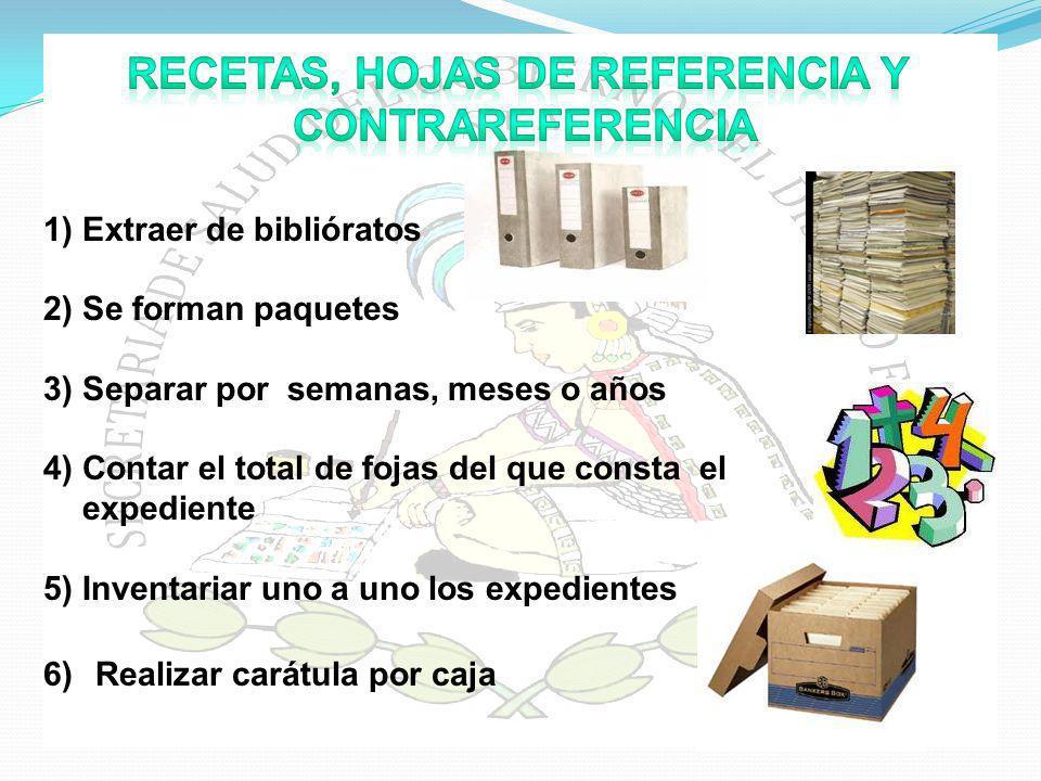 RECETAS, HOJAS DE REFERENCIA Y CONTRAREFERENCIA