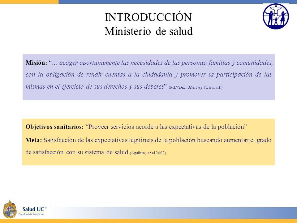 INTRODUCCIÓN Ministerio de salud