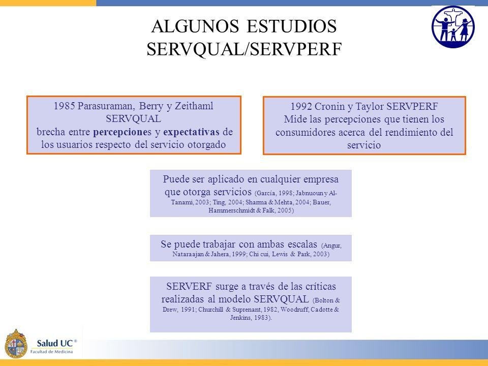 ALGUNOS ESTUDIOS SERVQUAL/SERVPERF
