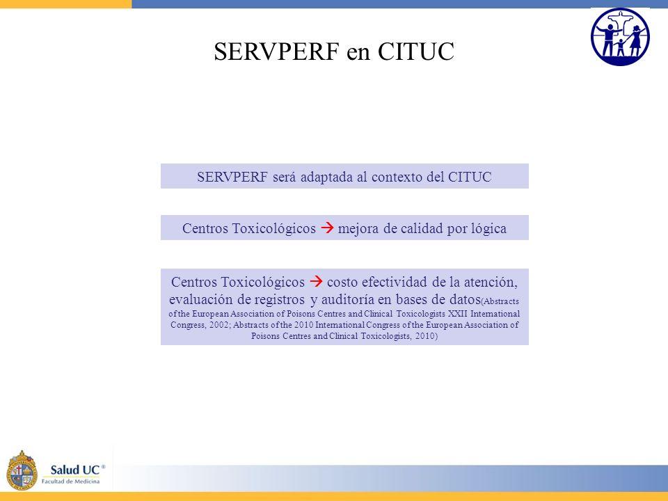 SERVPERF en CITUC SERVPERF será adaptada al contexto del CITUC
