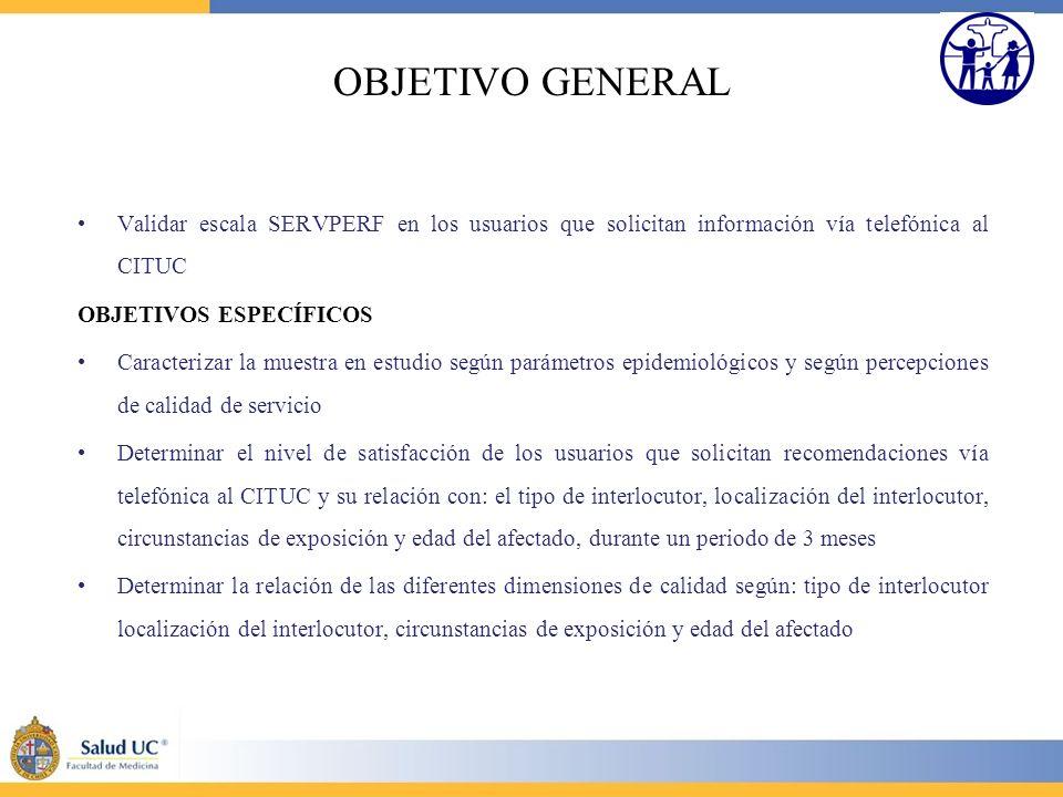 OBJETIVO GENERAL Validar escala SERVPERF en los usuarios que solicitan información vía telefónica al CITUC.