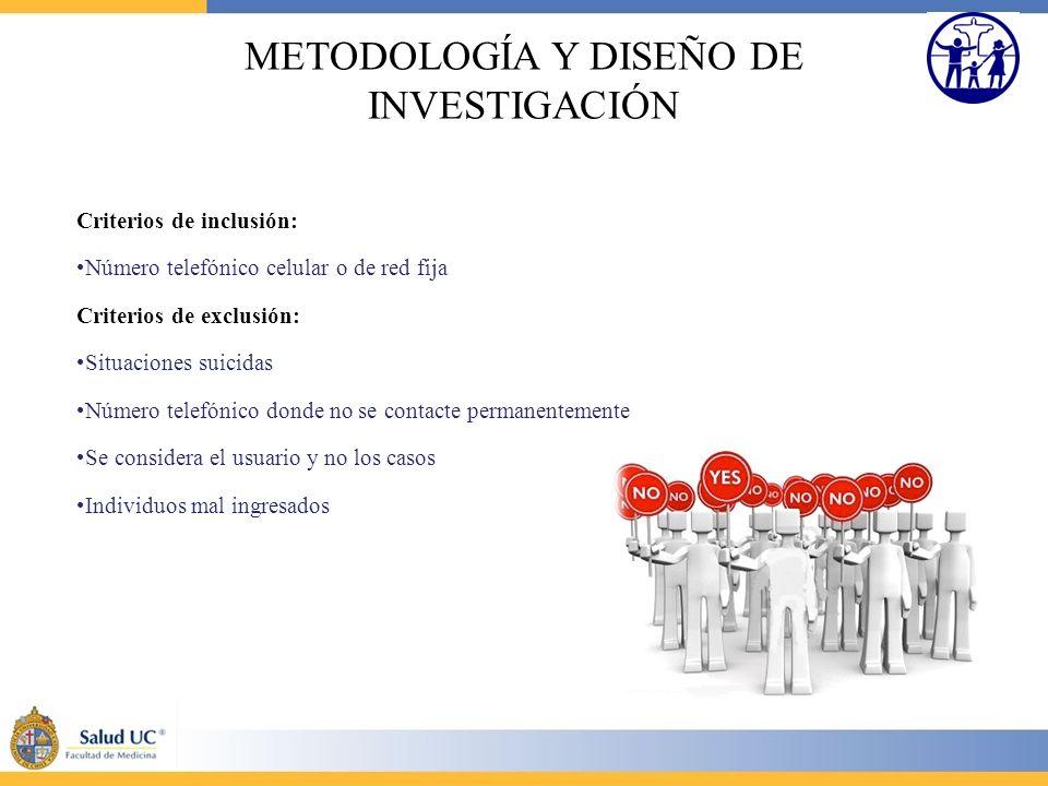 METODOLOGÍA Y DISEÑO DE INVESTIGACIÓN