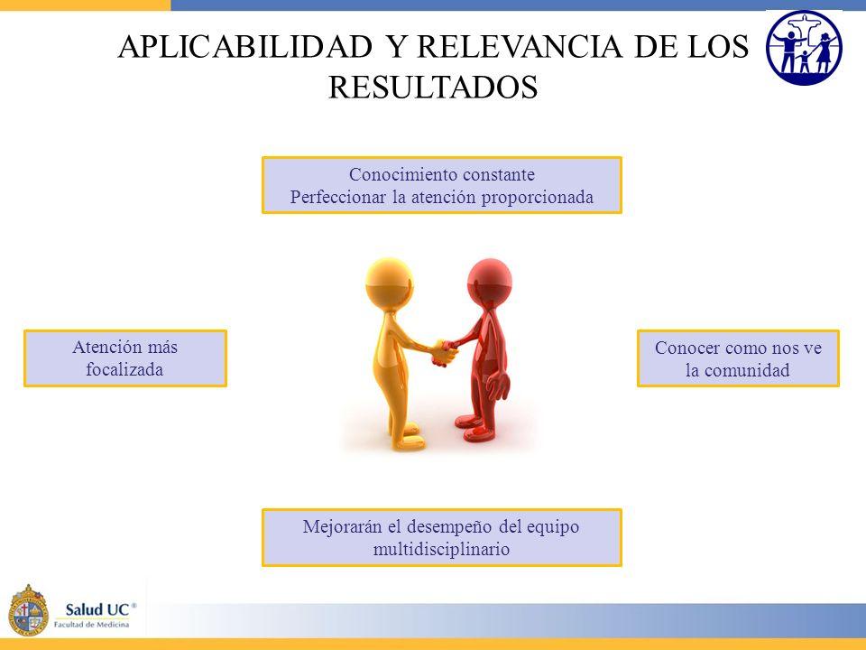 APLICABILIDAD Y RELEVANCIA DE LOS RESULTADOS