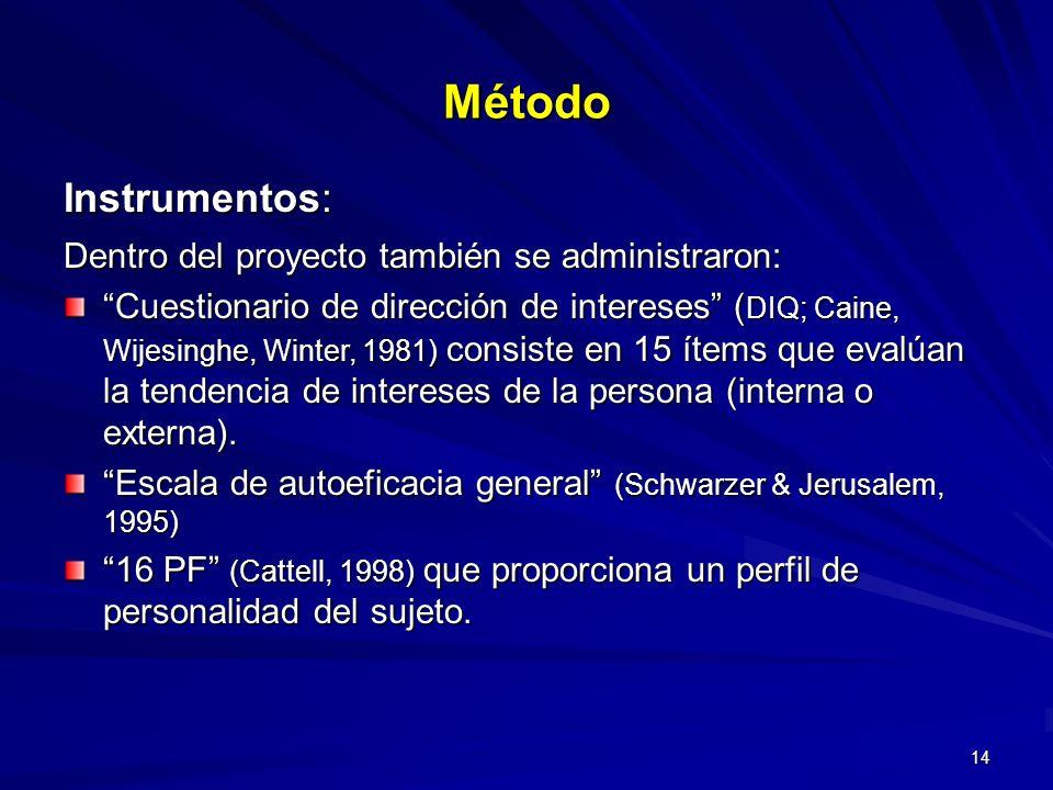 Método Instrumentos: Dentro del proyecto también se administraron: