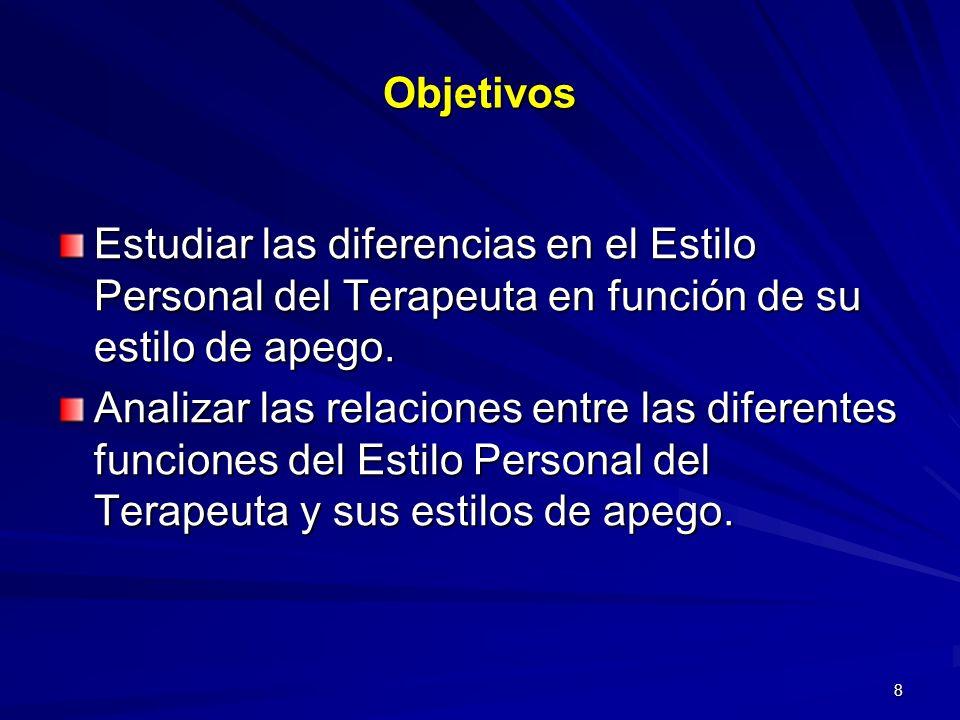 Objetivos Estudiar las diferencias en el Estilo Personal del Terapeuta en función de su estilo de apego.