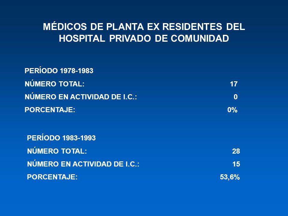 MÉDICOS DE PLANTA EX RESIDENTES DEL HOSPITAL PRIVADO DE COMUNIDAD