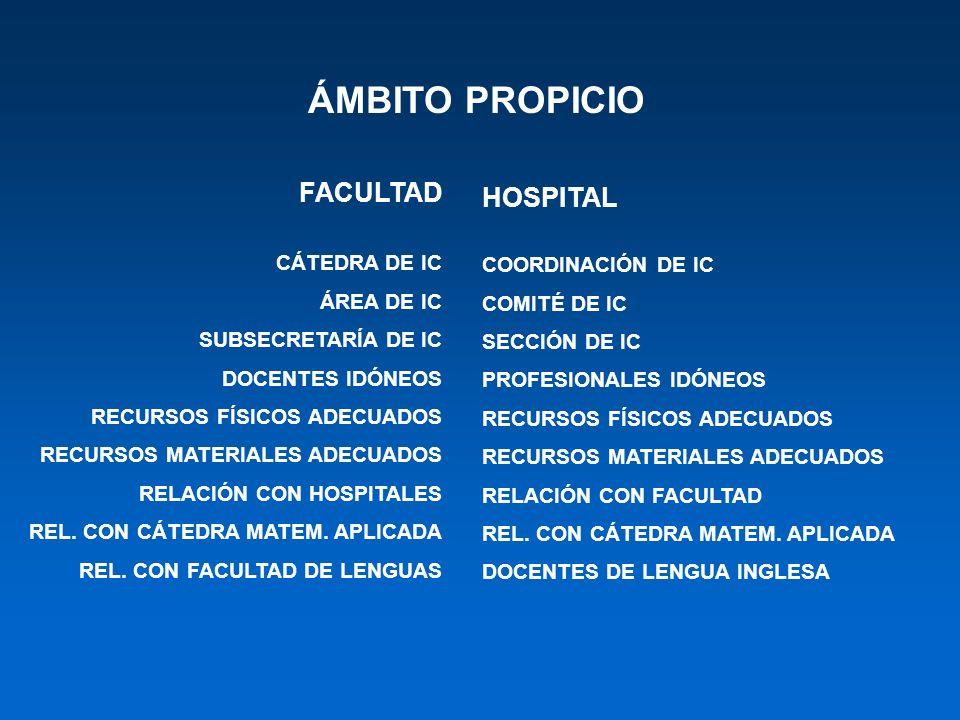 ÁMBITO PROPICIO FACULTAD HOSPITAL CÁTEDRA DE IC COORDINACIÓN DE IC