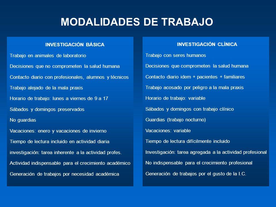 MODALIDADES DE TRABAJO