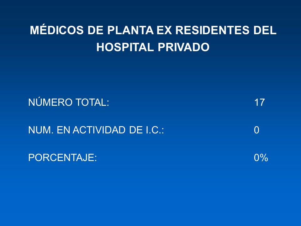 MÉDICOS DE PLANTA EX RESIDENTES DEL HOSPITAL PRIVADO