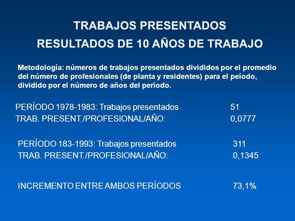 RESULTADOS DE 10 AÑOS DE TRABAJO