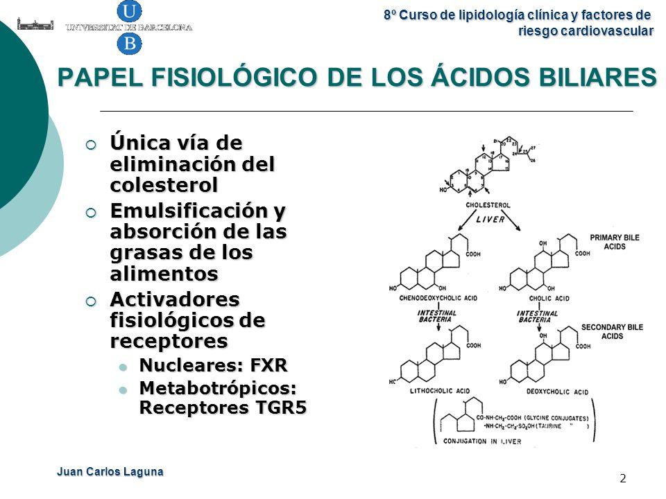PAPEL FISIOLÓGICO DE LOS ÁCIDOS BILIARES