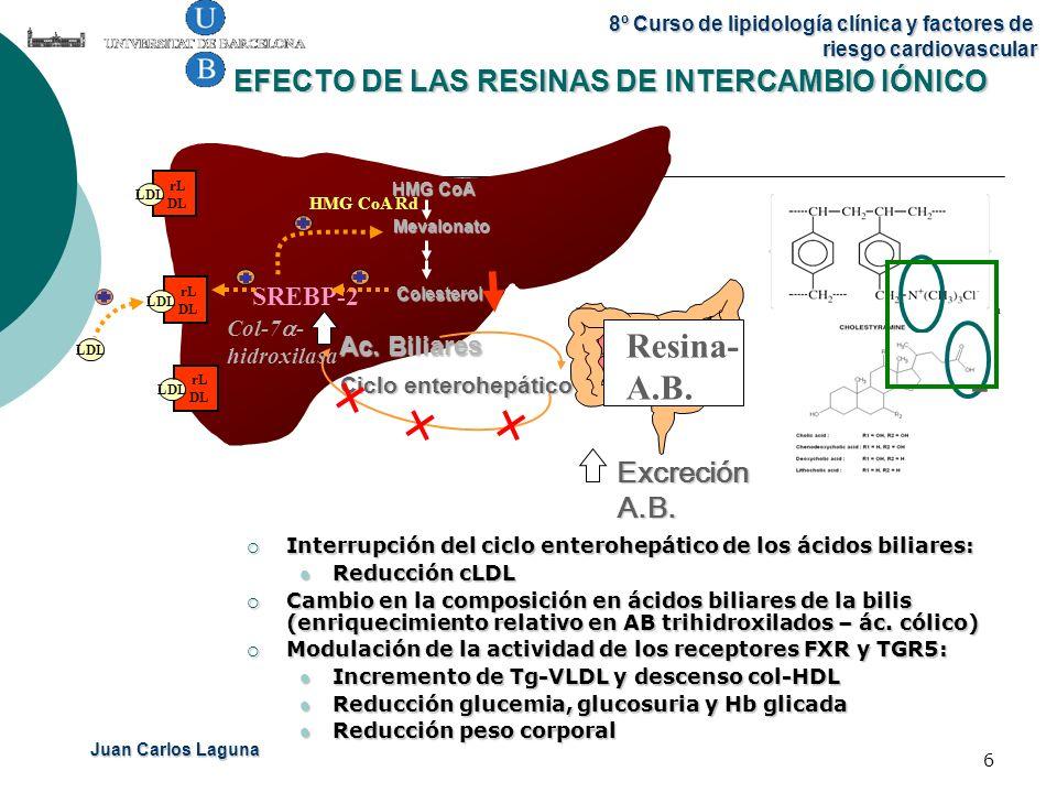 EFECTO DE LAS RESINAS DE INTERCAMBIO IÓNICO