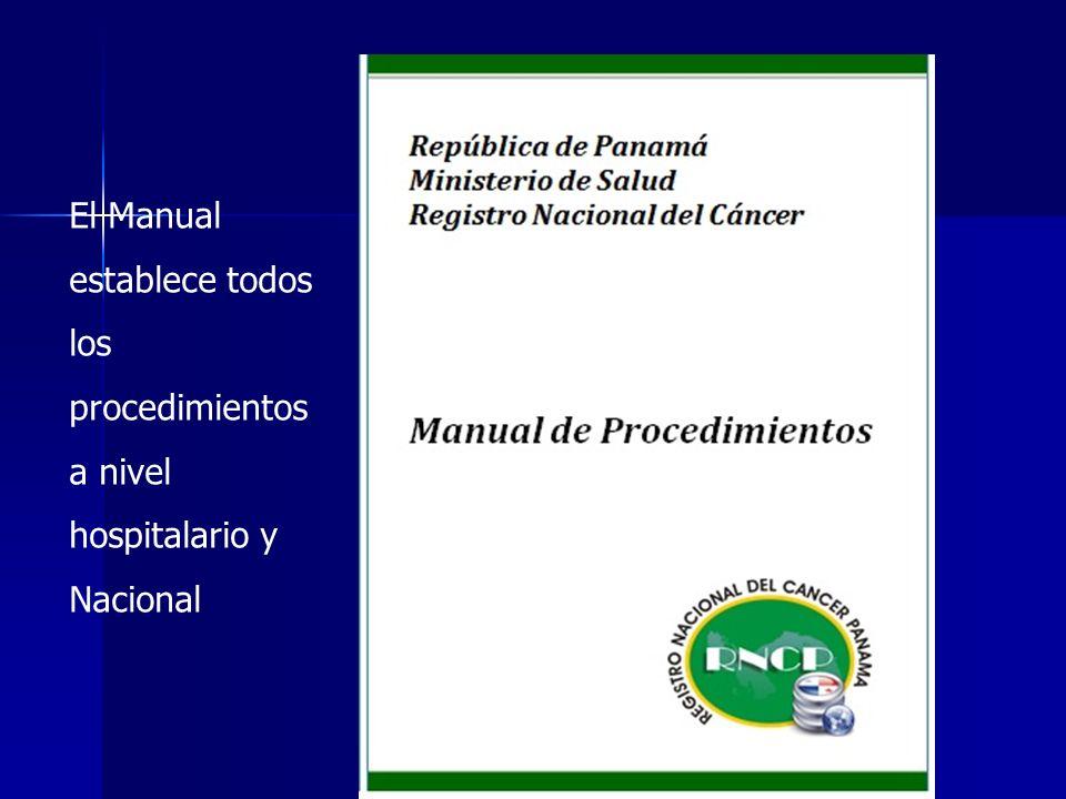 El Manual establece todos los procedimientos a nivel hospitalario y Nacional