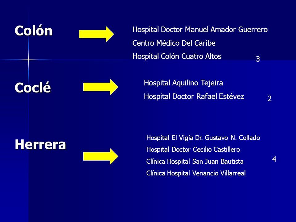 Colón Coclé Herrera Hospital Doctor Manuel Amador Guerrero