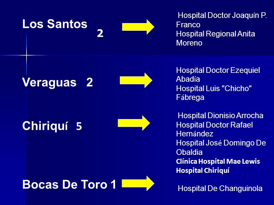 Los Santos Veraguas 2 Chiriquí 5 Bocas De Toro 1 2