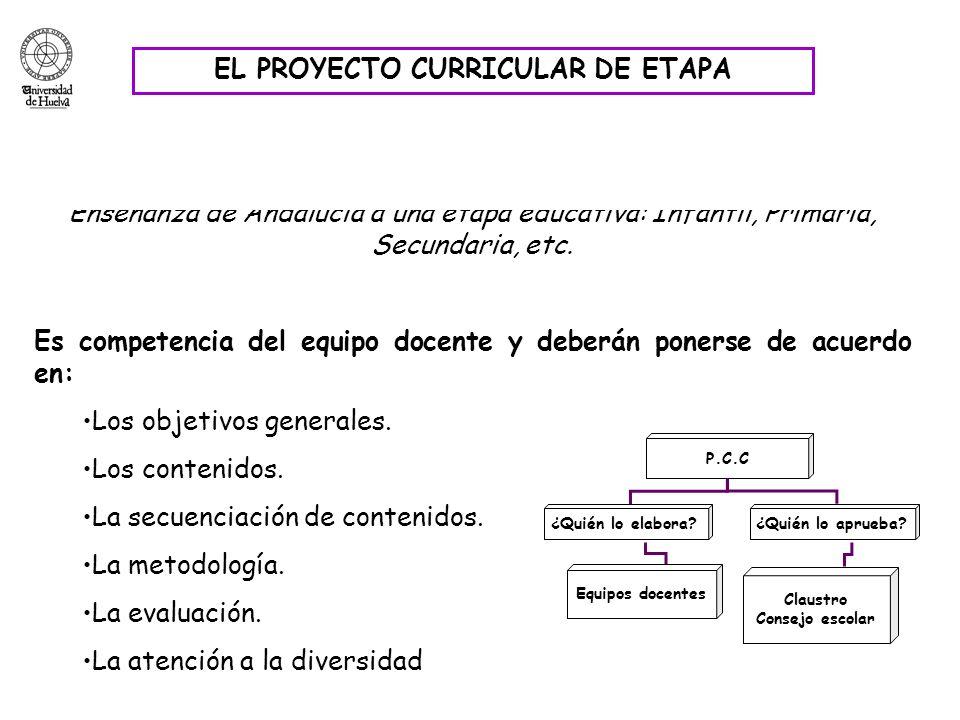 EL PROYECTO CURRICULAR DE ETAPA