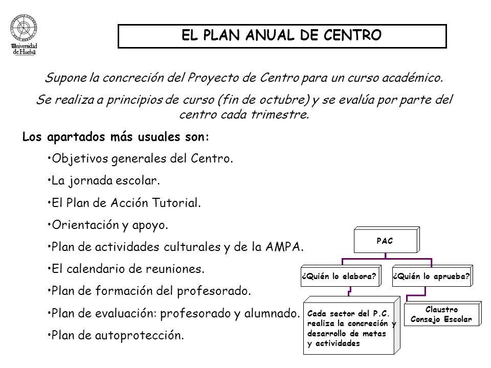 Supone la concreción del Proyecto de Centro para un curso académico.