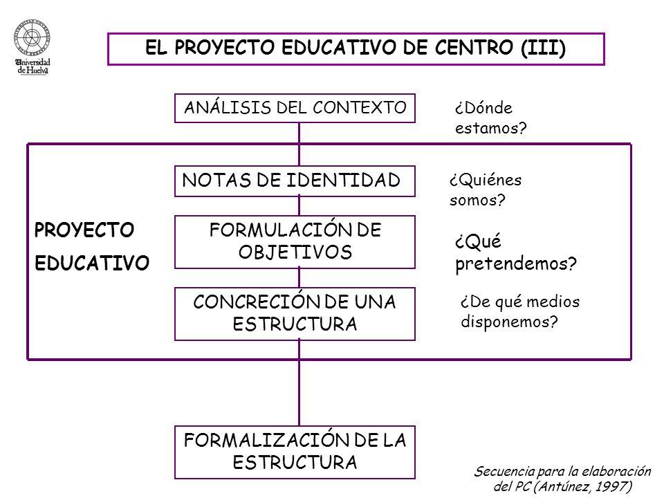 EL PROYECTO EDUCATIVO DE CENTRO (III)