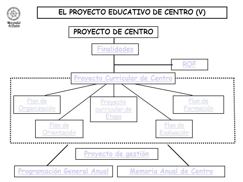 EL PROYECTO EDUCATIVO DE CENTRO (V)