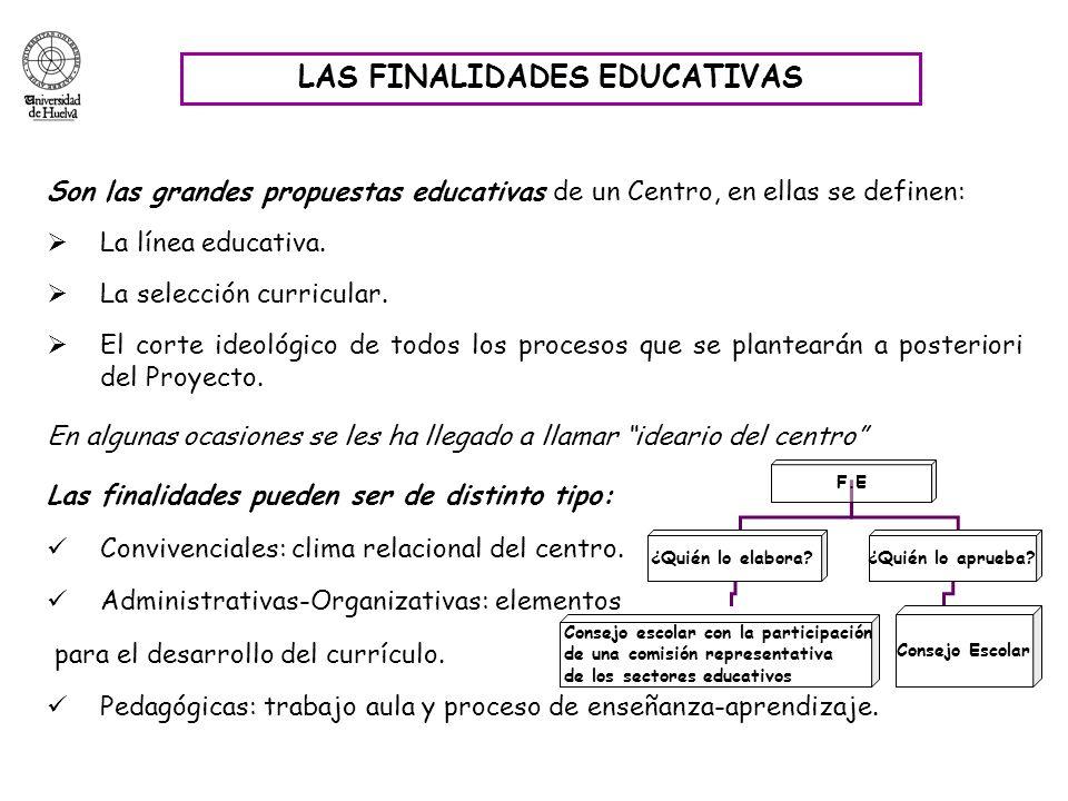 LAS FINALIDADES EDUCATIVAS